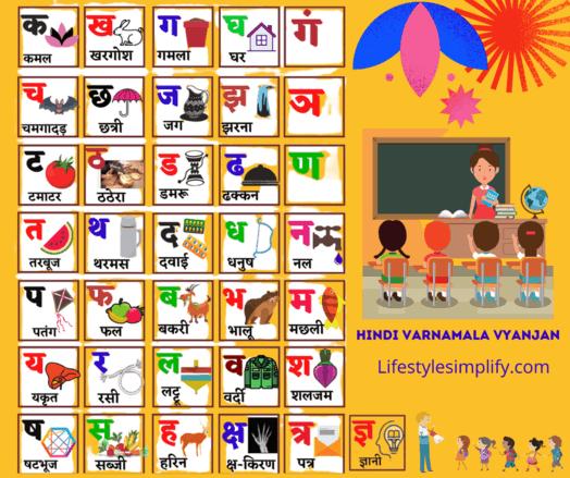 Hindi Varnamala Vyanjan