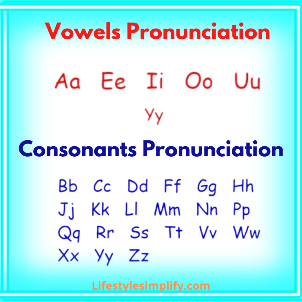 Vowels and Consonants Sounds in English Grammar